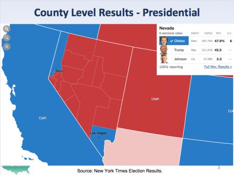 Nevada The Majority Institute